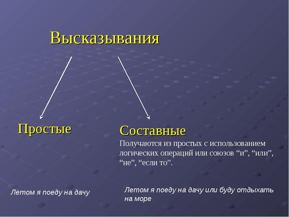 Высказывания Простые Составные Получаются из простых с использованием логичес...