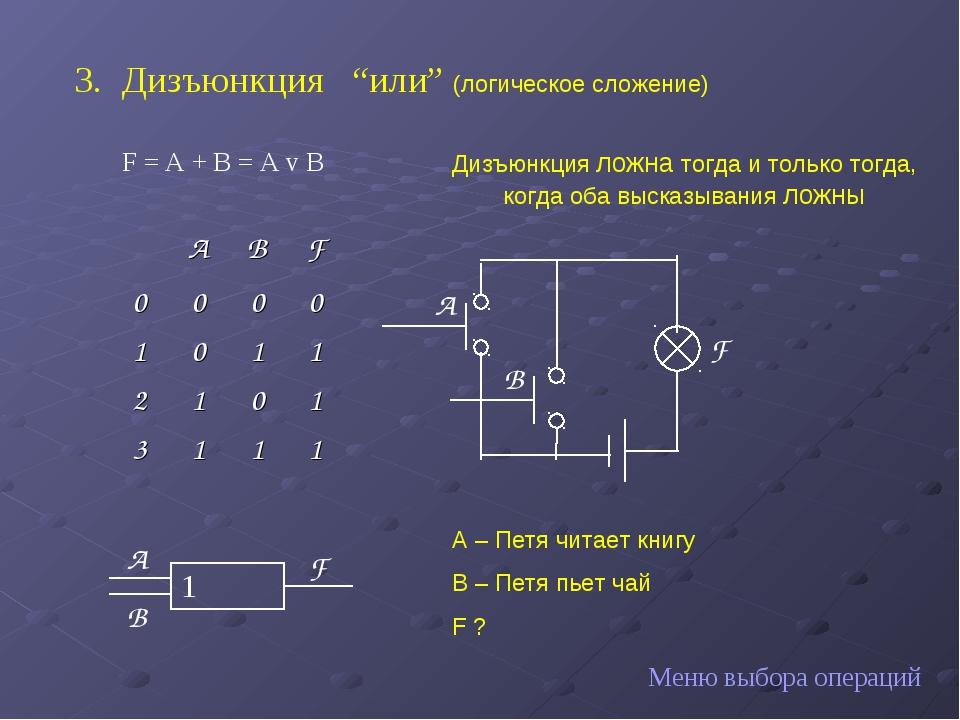 """Дизъюнкция """"или"""" (логическое сложение) F = A + B = A v B F A B Меню выбора о..."""