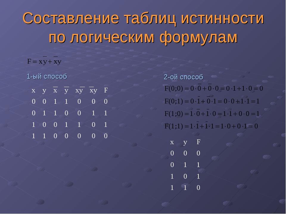 Составление таблиц истинности по логическим формулам 1-ый способ 2-ой способ...