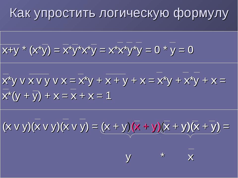 x+y * (x*y) = x*y*x*y = x*x*y*y = 0 * y = 0 x*y v x v y v x = x*y + x + y + x...