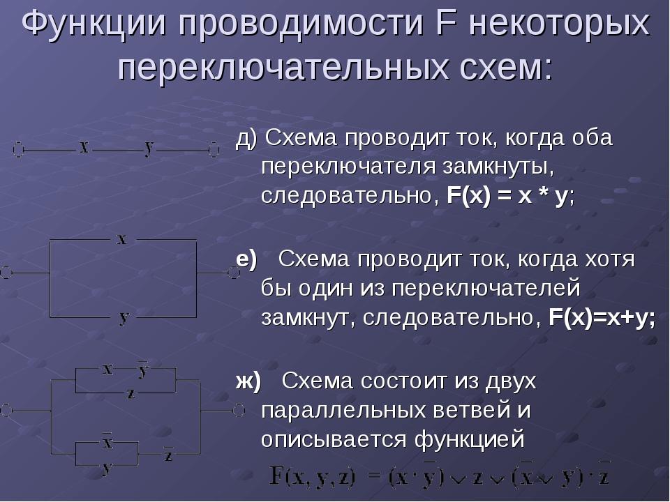 Функции проводимости F некоторых переключательных схем: д) Схема проводит ток...