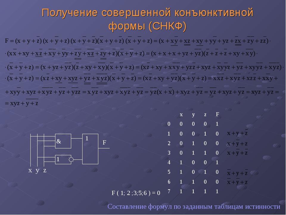 Получение совершенной конъюнктивной формы (СНКФ) Составление формул по заданн...