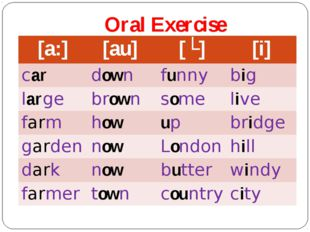 Oral Exercise [a:] [au] [ʌ] [i] car down funny big large brown some live farm