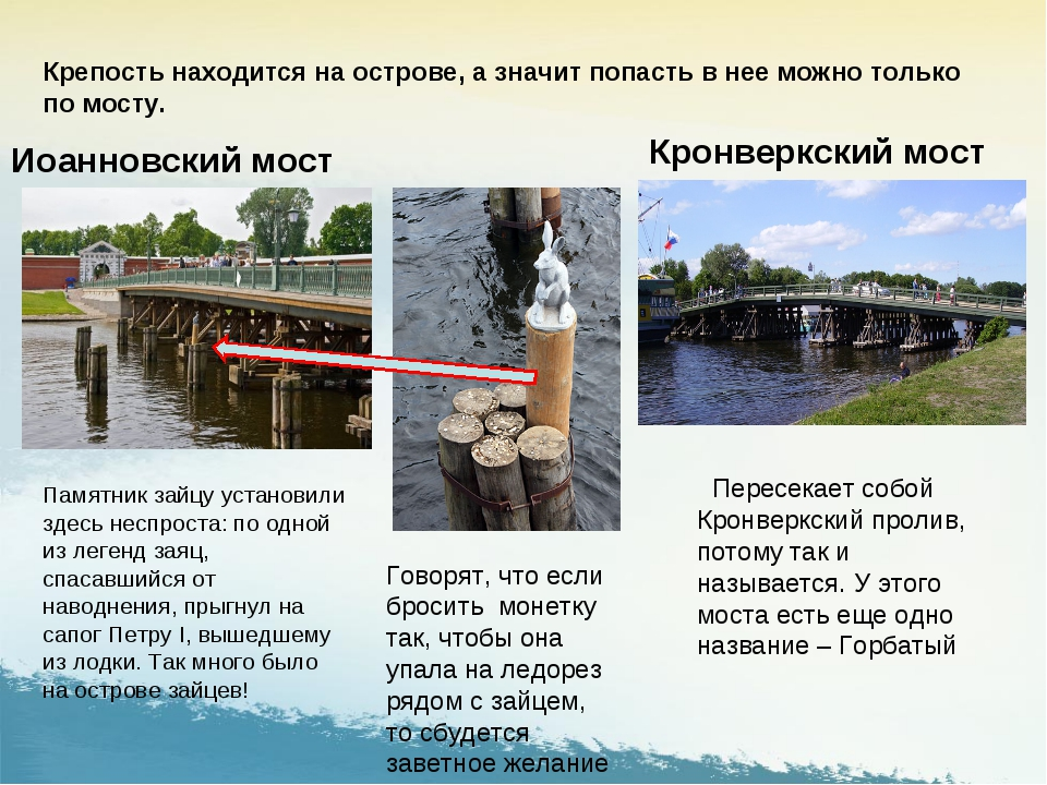 Иоанновский мост Кронверкский мост Крепость находится на острове, а значит по...