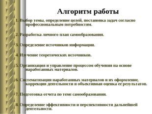 Алгоритм работы 1. Выбор темы, определение целей, постановка задач согласно п