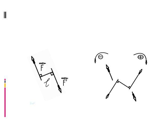 F=F' Правило знаков для моментов пар: