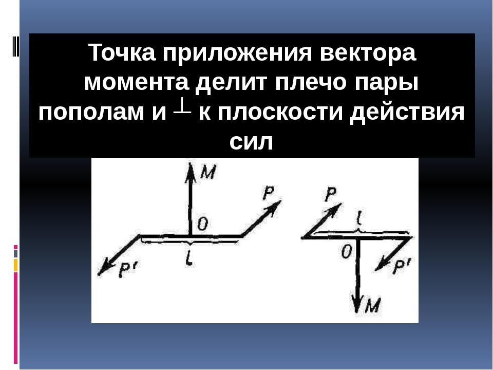 Точка приложения вектора момента делит плечо пары пополам и ┴ к плоскости дей...