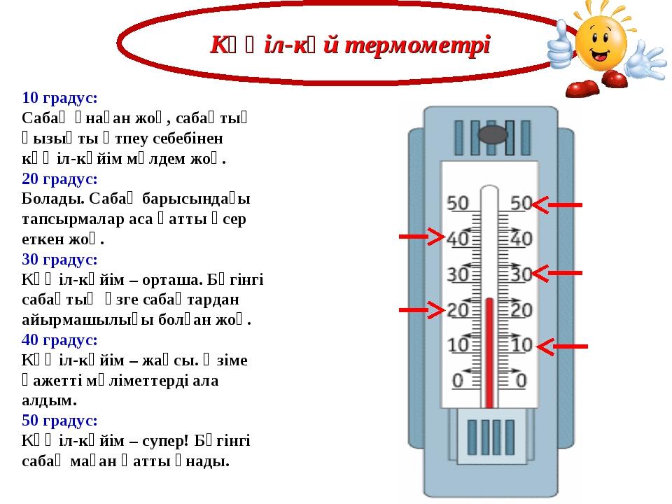 Көңіл-күй термометрі 10 градус: Сабақ ұнаған жоқ, сабақтың қызықты өтпеу себе...