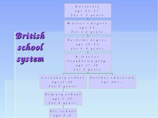 British school system