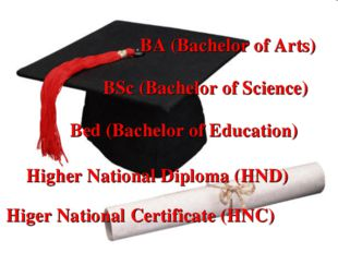 BA (Bachelor of Arts) BSc (Bachelor of Science) Bed (Bachelor of Education) H