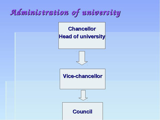Administration of university Chancellor Head of university Vice-chancellor Co...