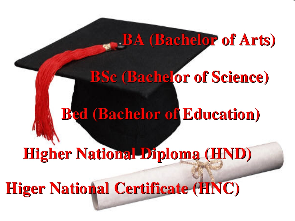 BA (Bachelor of Arts) BSc (Bachelor of Science) Bed (Bachelor of Education) H...