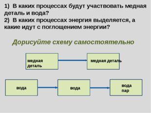 1) В каких процессах будут участвовать медная деталь и вода? 2) В каких проце