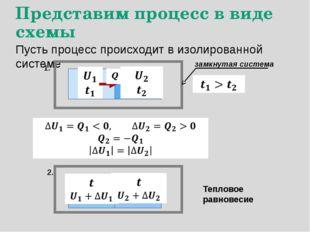 Представим процесс в виде схемы Пусть процесс происходит в изолированной сист