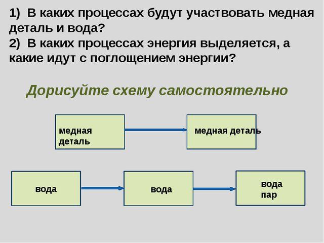 1) В каких процессах будут участвовать медная деталь и вода? 2) В каких проце...