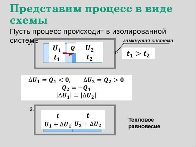 Представим процесс в виде схемы Пусть процесс происходит в изолированной сист...