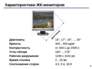 * Характеристики ЖК-мониторов Диагональ: 15'', 17'', 19'', … 30'' Яркость