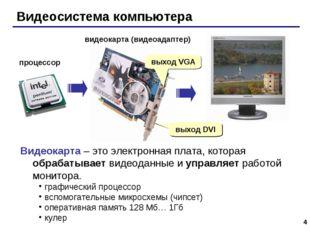 * Видеосистема компьютера процессор видеокарта (видеоадаптер) выход DVI выход