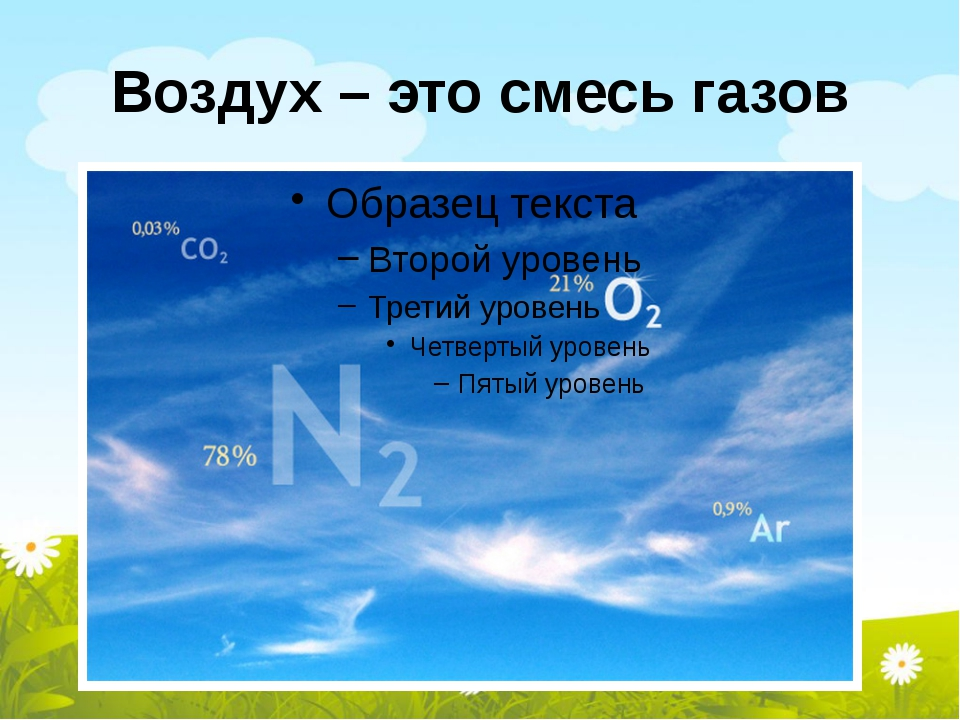 Воздух – это смесь газов
