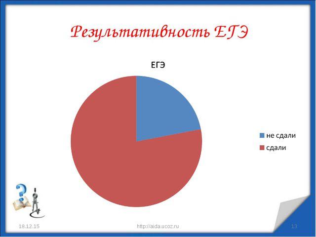 Результативность ЕГЭ * http://aida.ucoz.ru * http://aida.ucoz.ru
