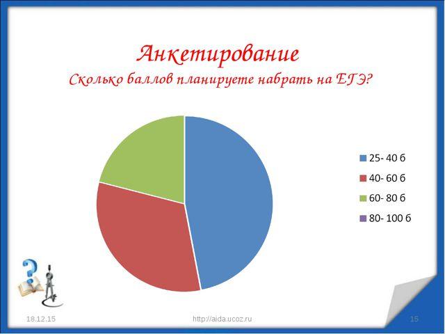 Анкетирование Сколько баллов планируете набрать на ЕГЭ? * http://aida.ucoz.ru...