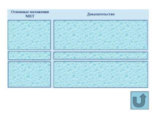 Преподаватель физики УСВУ Самойлова А.С. ОПЫТ РЕЛЕЯ
