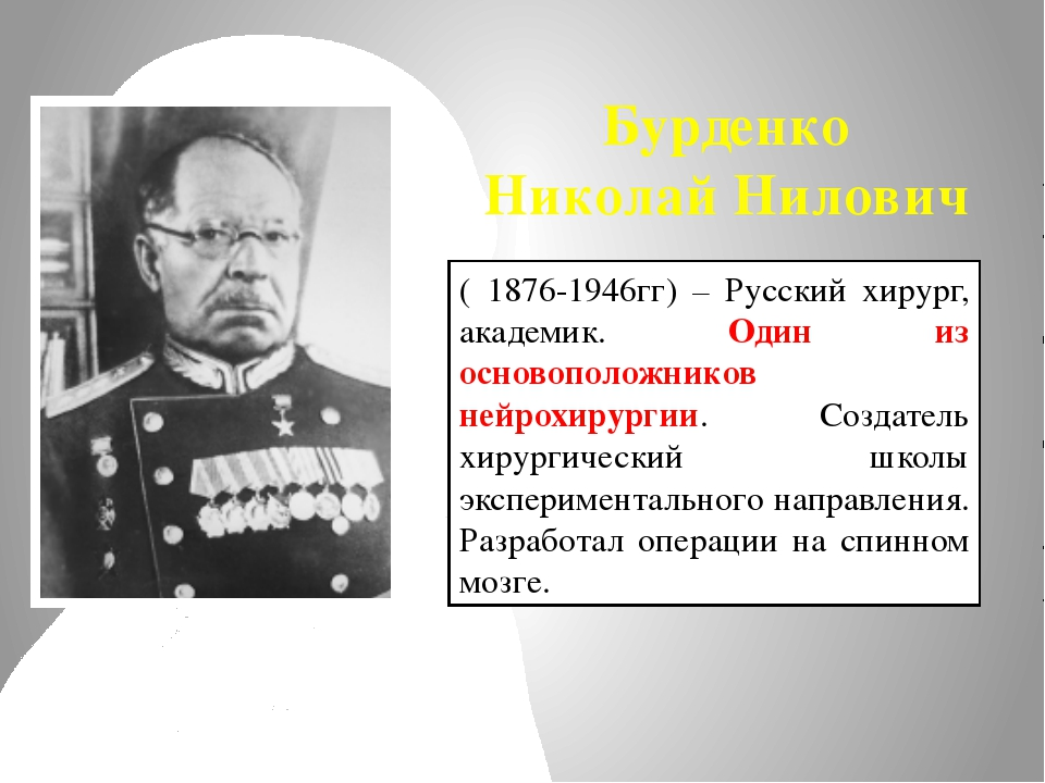 Бурденко Николай Нилович ( 1876-1946гг) – Русский хирург, академик. Один из о...