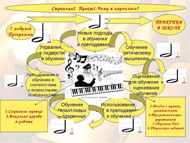 Страница2 Пункт1.Чему я научилась? 3.Беседа о музыке, размышления 4.Муз.ритми...