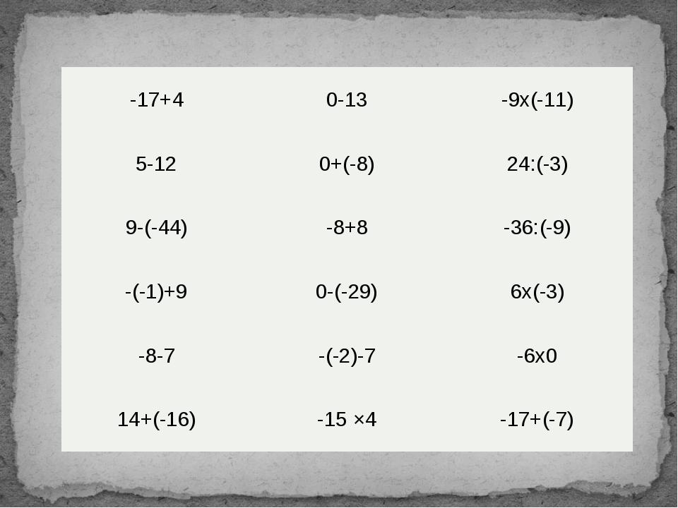 -17+4 0-13 -9х(-11) 5-12 0+(-8) 24:(-3) 9-(-44) -8+8 -36:(-9) -(-1)+9 0-(-29)...