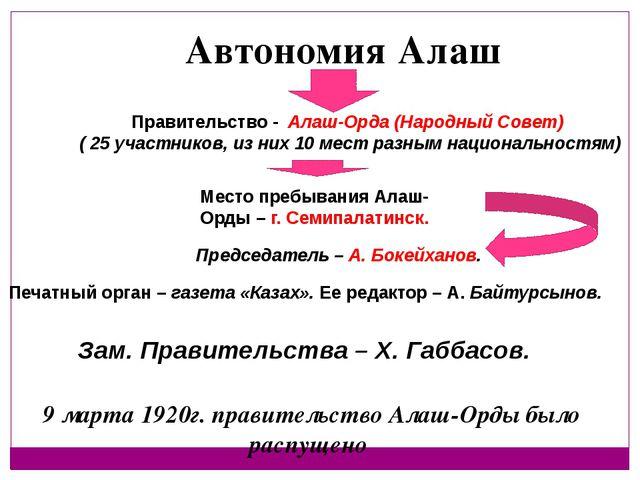 Правительство - Алаш-Орда (Народный Совет) ( 25 участников, из них 10 мест ра...