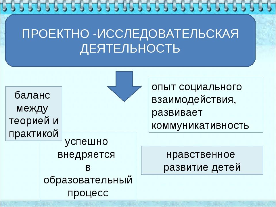 успешно внедряется в образовательный процесс ПРОЕКТНО -ИССЛЕДОВАТЕЛЬСКАЯ ДЕЯТ...