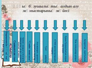 Құқық бұзушылықтың алдын алу жұмыстарының жүйесі Нормативтік-құқықтық құжатта