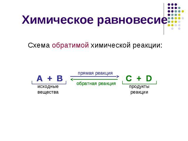 Химическое равновесие Схема обратимой химической реакции: А + В С + D прямая...