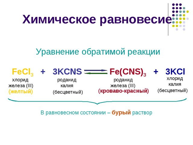 Химическое равновесие FeCl3 + 3KCNS Уравнение обратимой реакции Fe(CNS)3 + 3K...