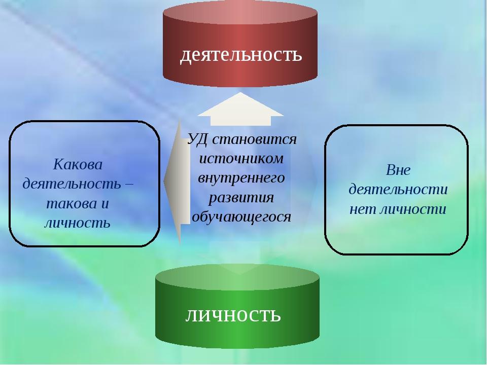 УД становится источником внутреннего развития обучающегося