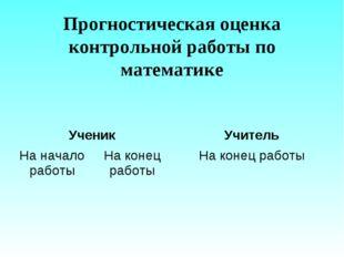 Прогностическая оценка контрольной работы по математике УченикУчитель На на