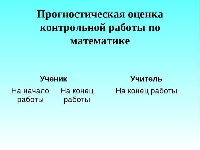 Прогностическая оценка контрольной работы по математике УченикУчитель На на...