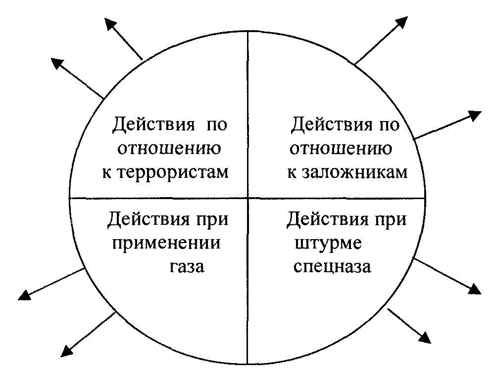 http://festival.1september.ru/articles/413221/img1.jpg