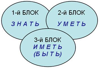 http://pandia.ru/text/79/127/images/image002_8.jpg
