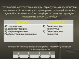 Установите соответствие между структурными элементами политической системы и