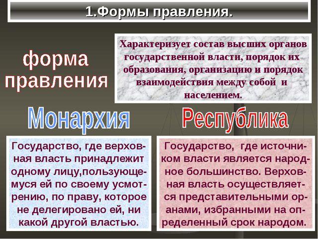 1.Формы правления. Характеризует состав высших органов государственной власти...