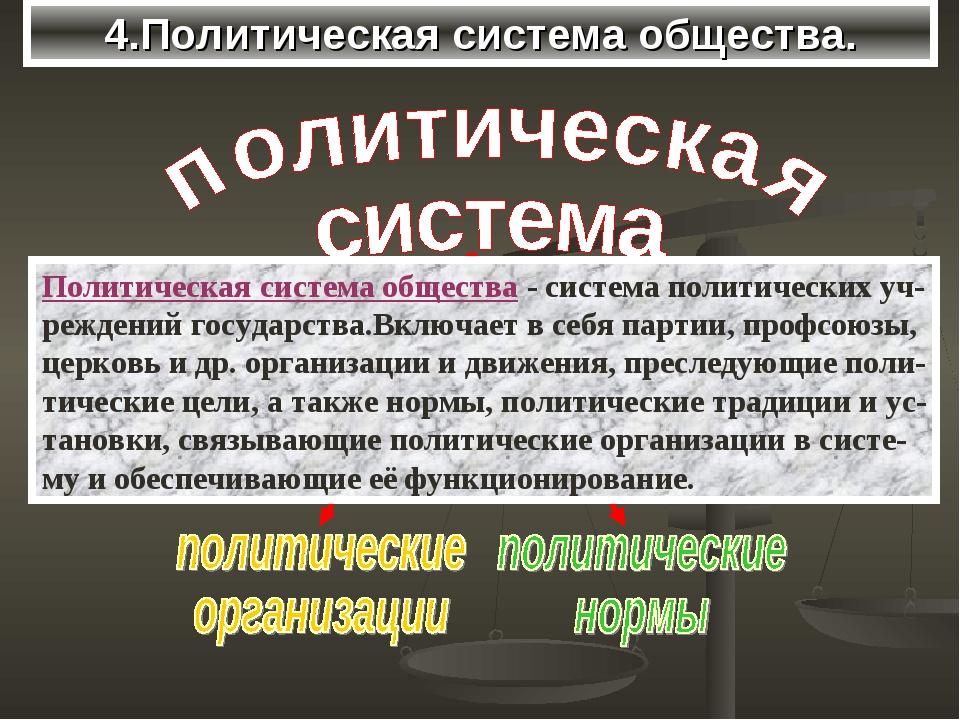 4.Политическая система общества. Политическая система общества - система поли...