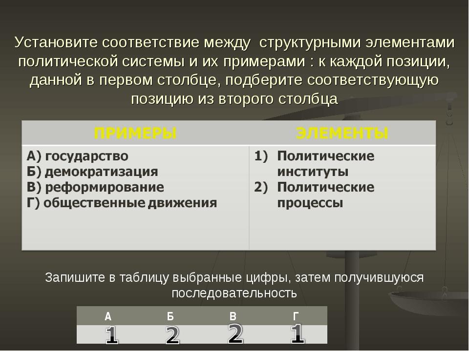 Установите соответствие между структурными элементами политической системы и...