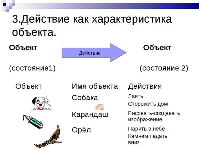 3.Действие как характеристика объекта. Объект Объект (состояние1) (состояние...