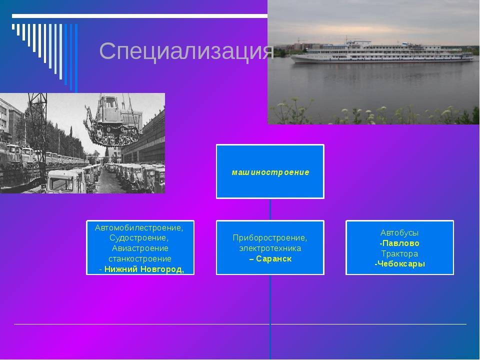Вторая важная отрасль специализации – центр город Дзержинск, Новочеркасск, Ка...