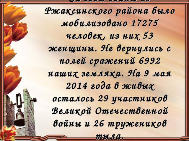 За годы войны из Ржаксинского района было мобилизовано 17275 человек, из них...