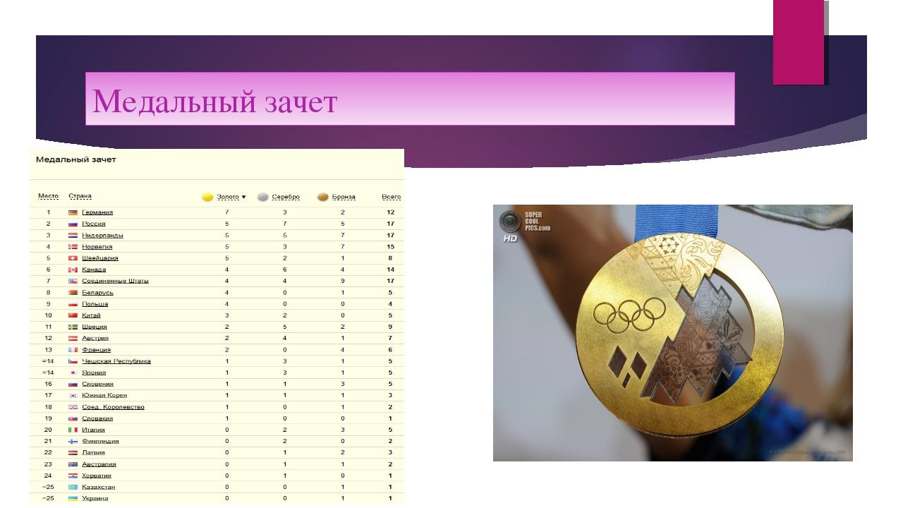 Медальный зачет