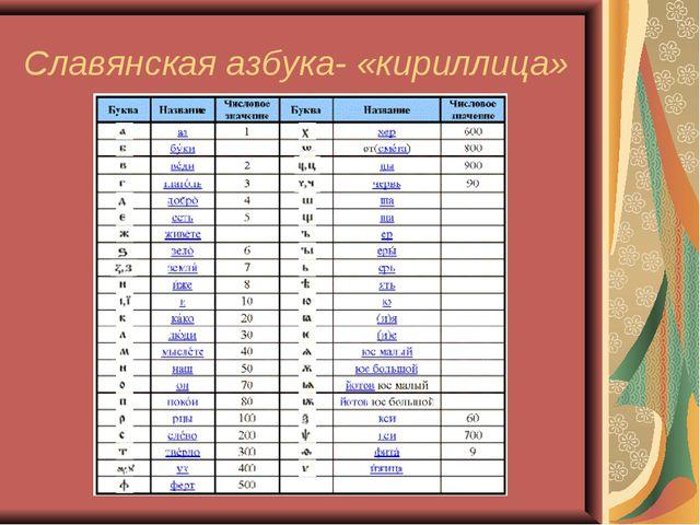 Славянская азбука- «кириллица»