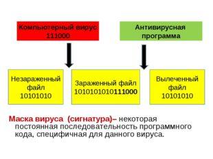 Компьютерный вирус 111000 Антивирусная программа Незараженный файл 10101010 З
