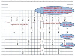 Дробные числа на координатном луче. Единичный отрезок 12 клеток. Изобразите д
